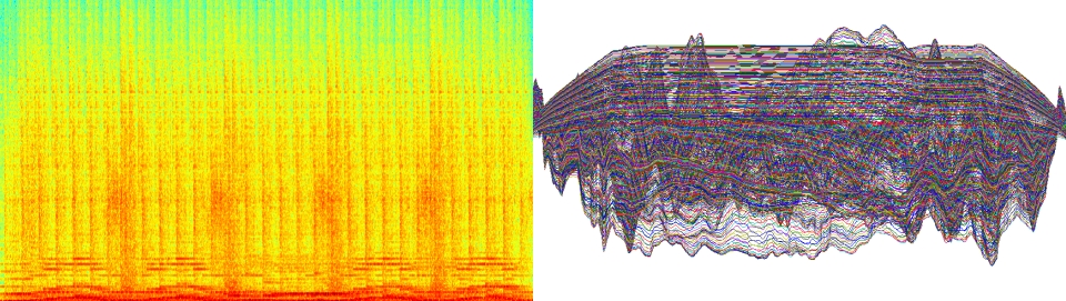 Our software utilizes an algorithm that produces an estimate of the audio signal's frequency content to make up the magnitude of the function that calculates the windowed discrete-time Fourier transform for the given audio input. The algorithm includes computing cross-correlation in the spatial and frequency domain rather than comparing images directly.